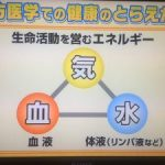 趣味どきっ! あったかボディー「お肌のトラブルを改善」  NHK